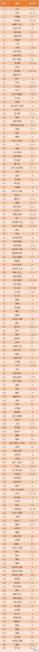 赵世平:靖州茯苓产业的发展历程