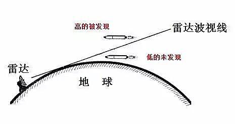 不走寻常路:东风21
